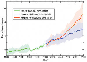 Global Increase in Heavy Precipitation 1900-2100